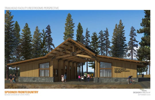 Proposed visitor building at Spooner Frontcountry area of Lake Tahoe Nevada State Park.