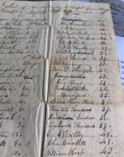 An 1839 roster of Company A, 7th Regiment, Florida Territorial Militia, assembled at Centerville in northern Leon County.