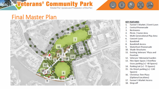 These are the key features of the Veterans' Community Park according to the Final Master Plan approved by Marco Island City Council.