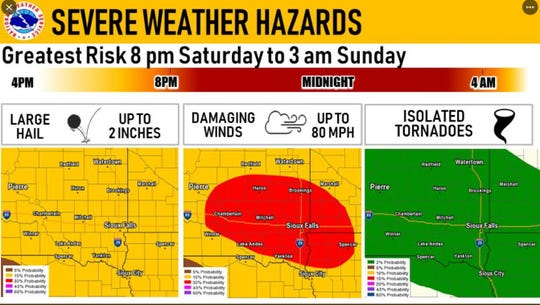 Damaging winds, large hail and even a few tornadoes are possible for parts of eastern South Dakota on Saturday, Aug. 17, 2019.