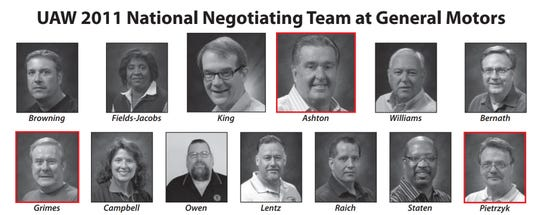 Three members of the 2011 UAW negotiating team are alleged to have demanded or received kickbacks and bribes from union contractors.