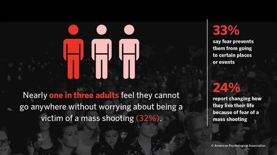 Mass shooting fears