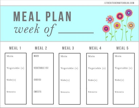 Menu planning and inventory management go hand in hand. It's tough to have one without the other. The best approach is to determine what you have then make plans from there