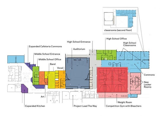This is a conceptual floor plan and design based on West Branch Schools facility committee's proposal.