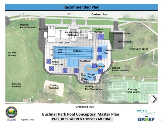 The rendering shows the recommended plan for the Buchner Pool redevelopment in Waukesha. The $7.9 million project includes a 50-meter pool renovation, children's pool, two drop slides and pool building.