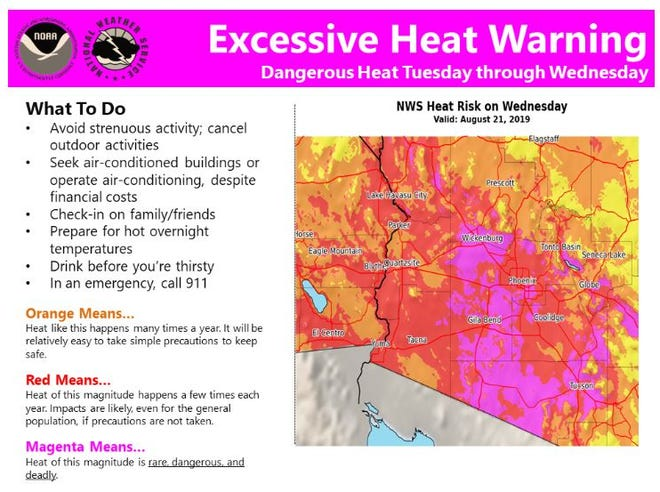 Excessive heat warning for Aug. 21, 2019 from the National Weather Service in Phoenix.