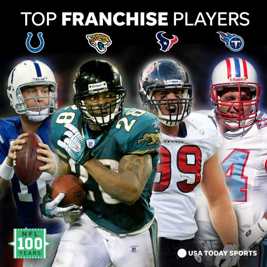 These are the best players by franchise in the AFC South.