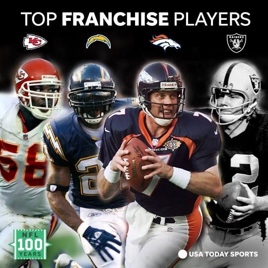 The best players for every franchise in the NFL's NFC West division.