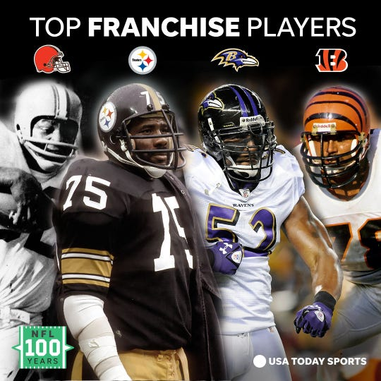 The best players from every franchise in the AFC North division.
