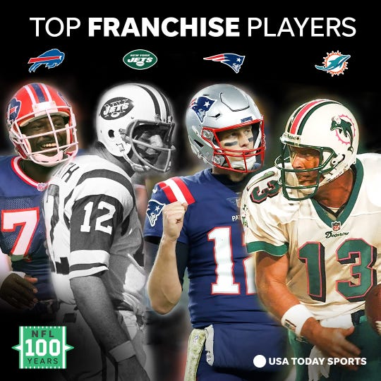 The best players from each franchise in the NFL's AFC East division.