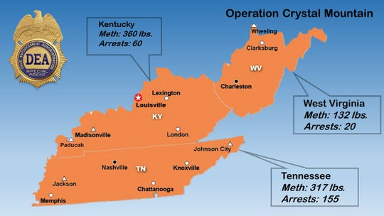 The DEA announced the seizure of more than 800 pounds of methamphetamine across three states this year as part of Operation Crystal Mountain.