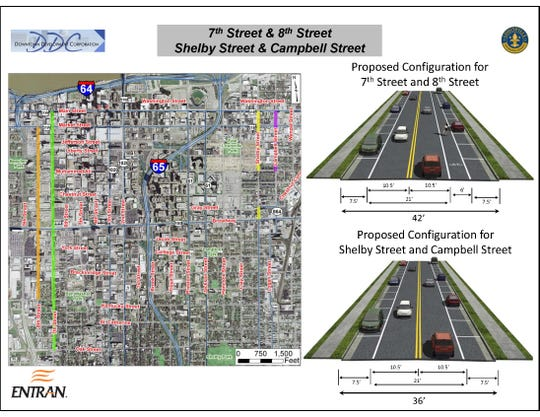 Proposed changes to Seventh and Eighth Streets.