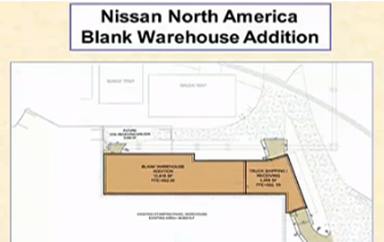 "This rendering shows a ""Nissan North America Blank Warehouse Addition"" approved by the Smyrna Planning Commission. This building adds 14,674 square feet to a factory with about 6 million square feet in Smyrna."