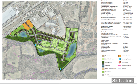 This shows a plan for a proposed 394-home River Landing development on the east side of Northwest Broad Street across from Singer Road. The proposed zoning includes 282 town homes and 112 single-family houses.