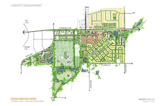 "Developers behind central Iowa's first agrihood, called Middlebrook, are focused on building out its ""town farm."" It's the anchor to the development that's designed to be easily walkable and bikeable."