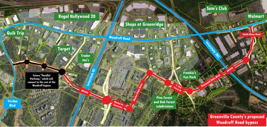 The proposed Woodruff Road bypass is featured in red in this map. Circles indicate traffic circles -- a total of 10 when the stretch that the city of Greenville is building to Verdae Boulevard (in black) is included. The total estimated cost of this project is $121 million and is set for a public hearing in December 2019. Source: Greenville County