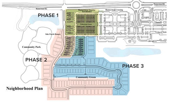 Site plan for residential side of Bannerman Crossing.