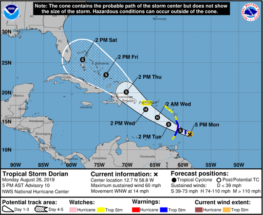 Tropical Storm Dorian expected to become hurricane by Wednesday as it continues on a forecast path toward the U.S.
