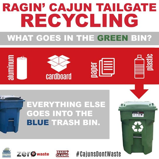 The UL Lafayette Office of Sustainability hopes to reach zero waste during tailgating this football season.