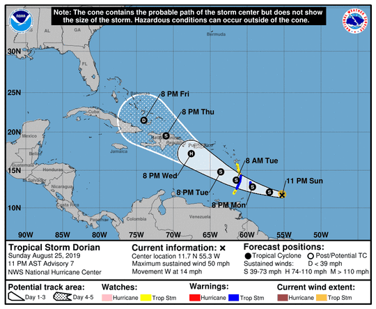 Tropical Storm Dorian 11 p.m., Aug. 25, 2019