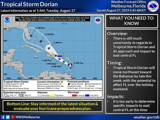 Tropical Storm Dorian overview