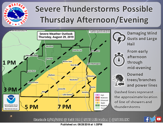 Severe thunderstorms are possible Thursday afternoon and evening. They could bring damaging winds and large hail.