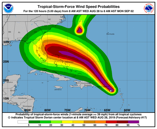 Wind speed probabilities for Dorian