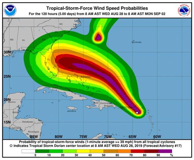 Wind speed probabilities for Dorian