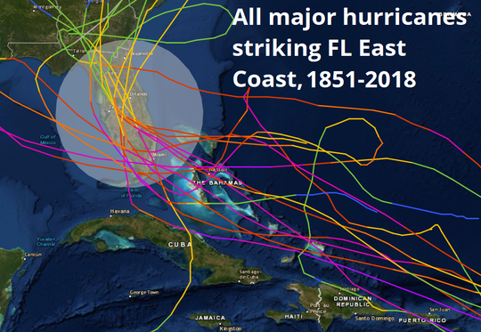 All major hurricanes striking Florida's east coast, 1851-2018.