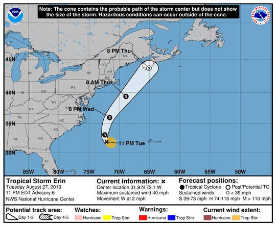 The expected path of Tropical Storm Erin on Tuesday, Aug. 27.