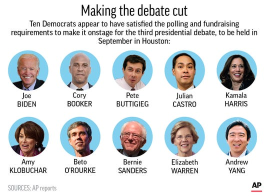Democratic presidential candidates eligible to participate in the third debate.