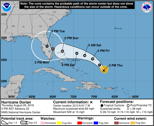 Hurricane Dorian continues its march toward the U.S., threatening Florida and the Gulf of Mexico as a major hurricane.