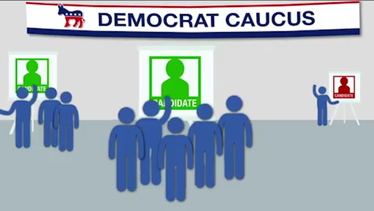 Illustration of how the Democratic version of the Iowa caucuses work.