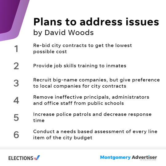 David Woods' plans to address the city's issues if he's elected as mayor.