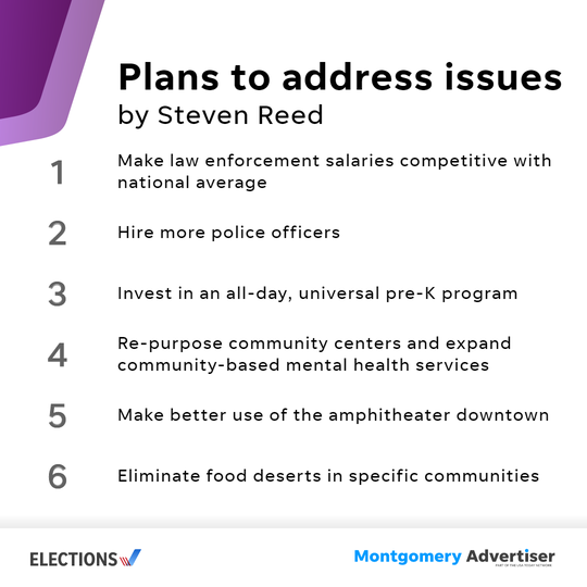 Some of Steven Reed's plans to address the city's challenges.
