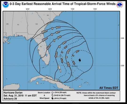 Hurricane Dorian: The next couple of days.