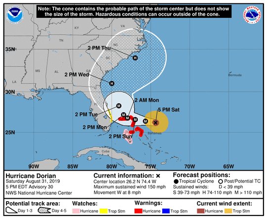 Graphics from the 5 p.m. Hurricane Dorian advisory on Aug. 31, 2019.