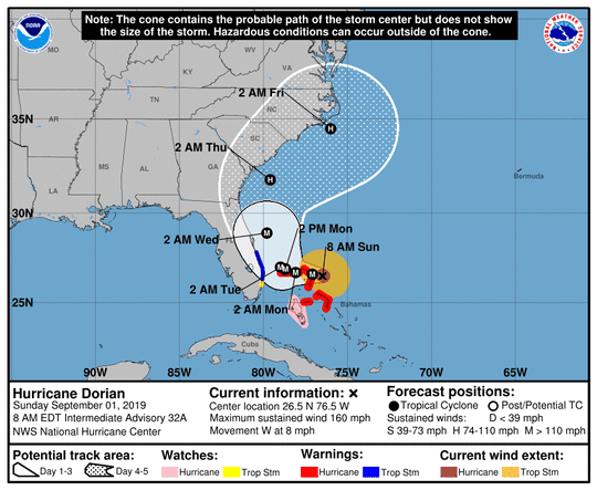Hurricane Dorian now a Category 5. Path expected to go offshore before reaching N.J.