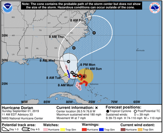The 11 a.m. Sept. 1 update on Hurricane Dorian's track.