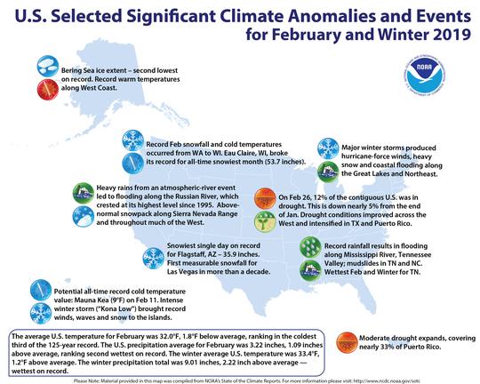 Farmers almanacs Utah winter weather forecast for 2019-2020