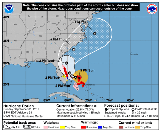 5 p.m. Hurricane Dorian advisory on Sunday, Sept. 1, 2019.