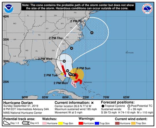 Hurricane Dorian 8 p.m. Sept. 1, 2019