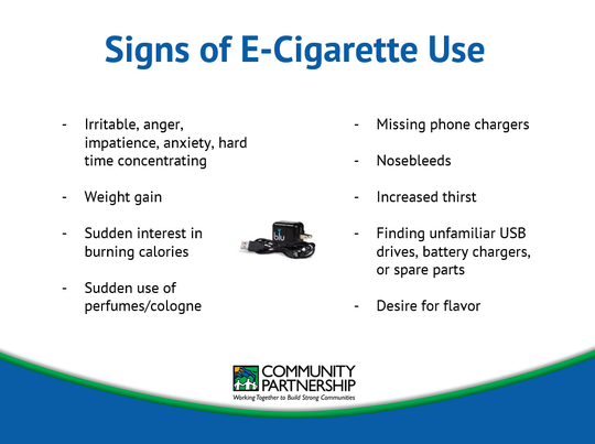 Here are signs your teen is using e-cigarettes.