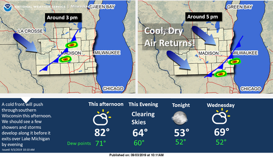 Forecasters are keeping an eye out for thunderstorms as a cold front approaches southern Wisconsin.