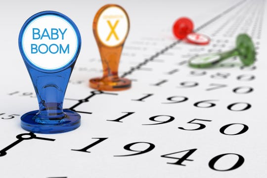 Plan now to address needs of baby boom generation