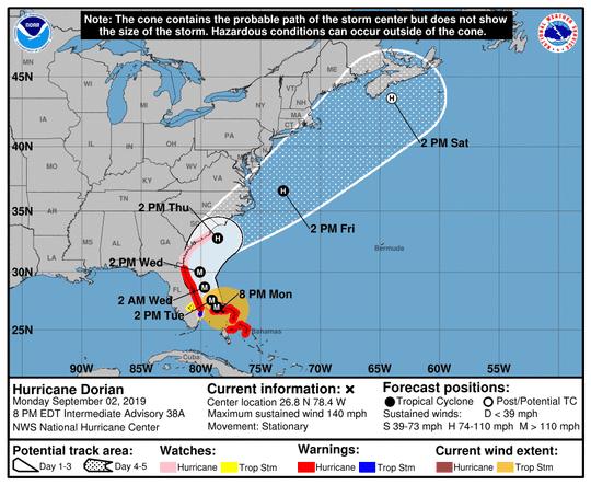 Graphic from the 8 p.m. Hurricane Dorian advisory on Monday, Sept. 2, 2019.