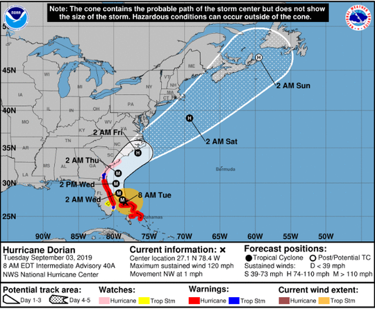 If Hurricane Dorian follows this track, it could bring wind, rain and strong surf to the Delmarva area by Friday.
