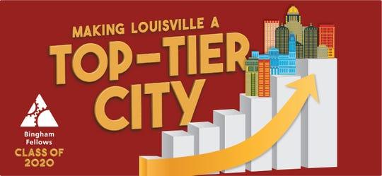 Leadership Louisville Center's Bingham Fellows 2020 focus is making Louisville a top-tier city.