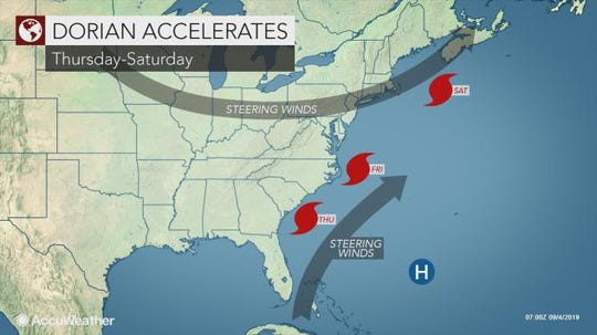 Hurricane Dorian could bring rainy weather to New York.