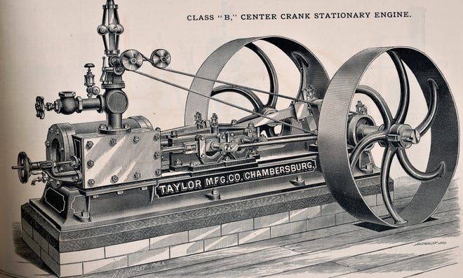 Taylor Manufacturing's Class B Center Crank Stationary Engine, made in Chambersburg in 1884.